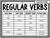 Regular and Irregular Past Present Future Tense Verbs Worksheets