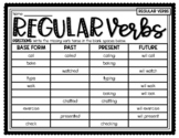 Regular and Irregular Past Present Future Tense Verbs Worksheet