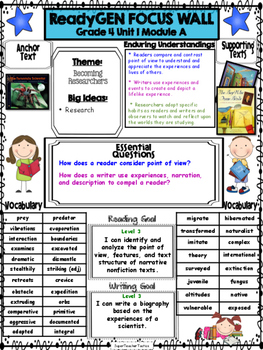 ***ReadyGen 4th Grade Concept Board/Focus Wall Poster Unit