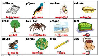 Clase #1. La Acentuacián en español. Conceptos Básicos.