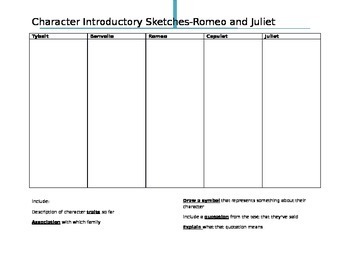 """Romeo and Juliet"" Act I Character Graphic Organizer"