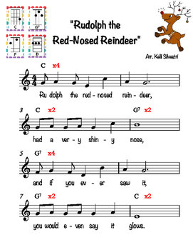 """""""Rudolph the Red-Nosed Reindeer"""" for Ukulele"""