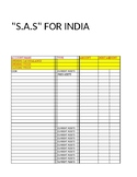 """""""S.A.S"""" SANCHETI ACCOUNTING SOFTWARE for education"""