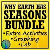 *SAVE 30%* NGSS Earth's Tilt Seasons Supplemental Activity BUNDLE