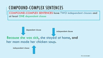 Types of Sentences: What is a Sentence? Presentation, Practice, and Notes