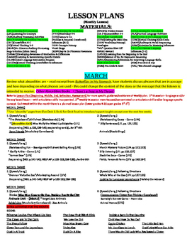 (SLO) format:Speech Therapy Weekly Lesson Plans - Compiled