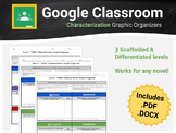 """""""STEAL"""" Characterization Graphic Organizers For Google Classroom"""