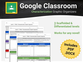 """STEAL"" Characterization Graphic Organizers For Google Classroom"