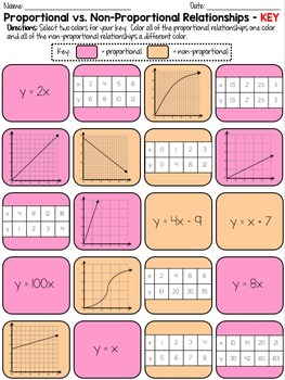 Proportional and Non-Proportional Tables by MsMeyersMath | TpT