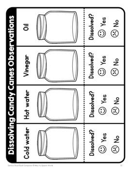"""Santa's Stuck"" Book Companion for Pre-K, T-K, Kindergarten, SDC"