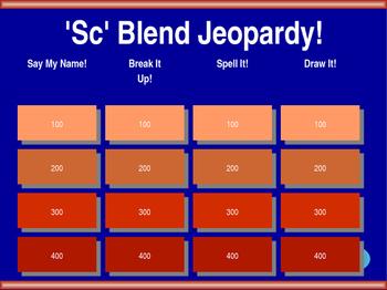 Sc Blend Jeopardy!
