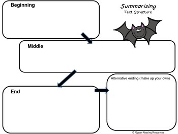 """Halloween: """"Scary Night"""" by Lesley Gibbes - comprehension activities"""