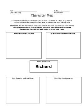 """""""Shame"""" by Dick Gregory short story Character Map"""