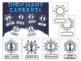 """Snow"" Many Careers Bulletin Board Set"