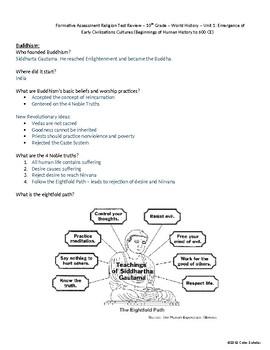 [Social Studies] World History Unit - Assessments, Rubrics, Answer Keys