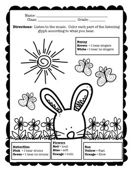 """Somebunny's Listening"" Bunny Glyph Listening Activity"