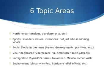 (Speech and Debate) Extemporaneous Speaking PowerPoint Intro