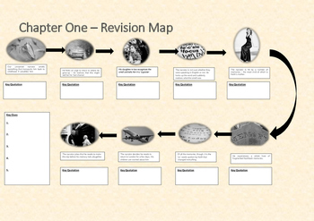 Frayn's 'Spies' - Chapter One Revision Map