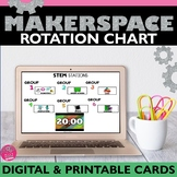Makerspace Rotation Chart | Stations