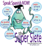 """""""Super Seven"""" Most Important Spanish Words Poster - Comprehensible Input"""