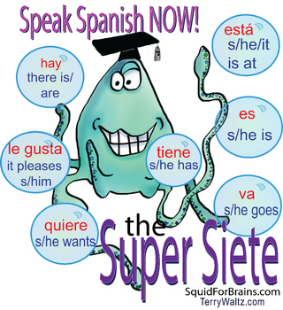 """Super Seven"" Most Important Spanish Words Poster - Comprehensible Input"