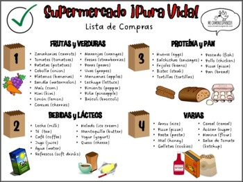 """Supermercado ¡Pura Vida!"" (Spanish Role-Play Shopping Game with Flashcards)"