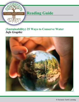 (Sustainability) The 25 Best Ways to Conserve Water - Info Graphic Worksheet