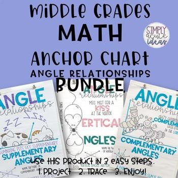 #SweetAsPi Angle Relationship Math Anchor Charts