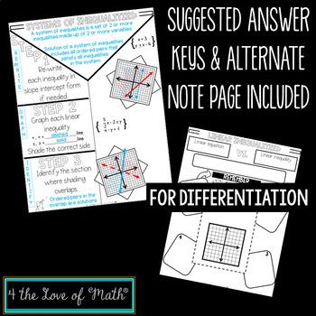Linear Inequalities No Prep Note Bundle