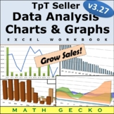 #T01 TpT Seller Data Charts and Graphs: Maximize Revenue!