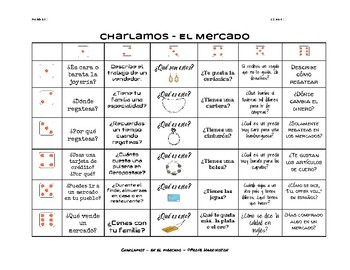 #TEACHMORESPANISH Conversación - Mercado