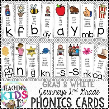 {TEAL, YELLOW, GRAY} Journeys 2nd Grade Focus Wall Set + Editable Labels