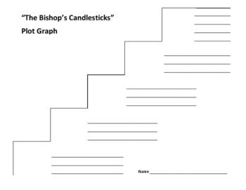 """The Bishop's Candlesticks"" Plot Graph - Victor Hugo"