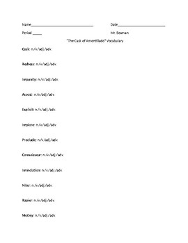 """The Cask of Amontillado"" Vocabulary ditto"