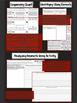 """The Cask of Amontillado"" by Poe Close Reading Unit & Task Cards Bundle"