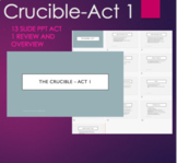 The Crucible Act 1 PPT Review -Arthur Miller