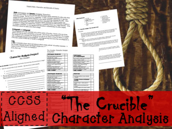 """The Crucible"" Character Analysis Project"