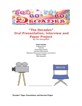 """The Decades"" Group Presentation & Research Paper US History Project"