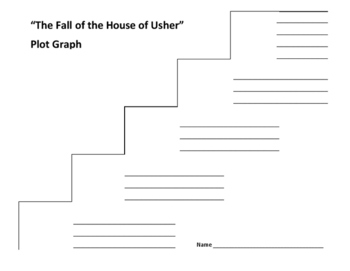"""The Fall of the House of Usher"" Plot Graph - Edgar Allan Poe"