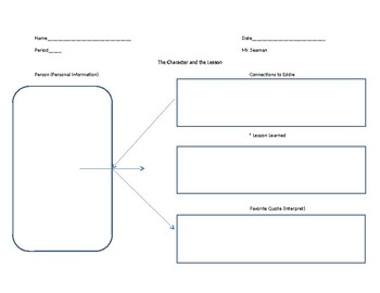 """""""The Five People You Meet in Heaven"""" Graphic Organizer"""