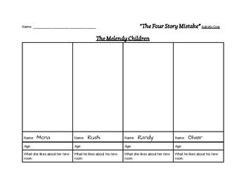 """""""The Four Story Mistake"""" - Literary Unit and QUIZ (Grades 2 - 5)"""