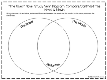 """The Giver"" Venn Diagram"