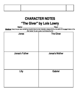 """""""The Giver"""" by Lois Lowry Novel Notes (updated)"""