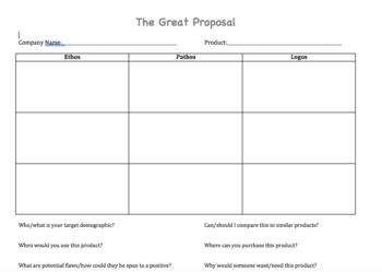 """The Great Proposal"" - Persuasive Presentations Using Rhetorical Appeals"
