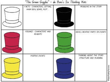 """""""The Green Goggles"""" by Kris Sheather - comprehension resources (Years 2 to 5)"""