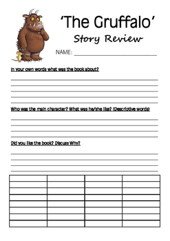 'The Gruffalo' Story Review