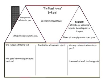 """""""The Guest House"""" by Rumi"""