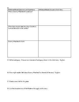 """The Jilting of Granny Weatherall"" Assessment or Review and Detailed Answer Key"
