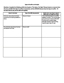 """""""The Lady or The Tiger"""" - Guided reading questions and Conflict analysis"""