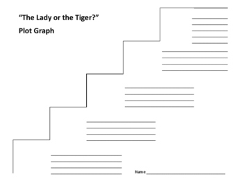 """The Lady or the Tiger?"" Plot Graph - Frank Stockton"